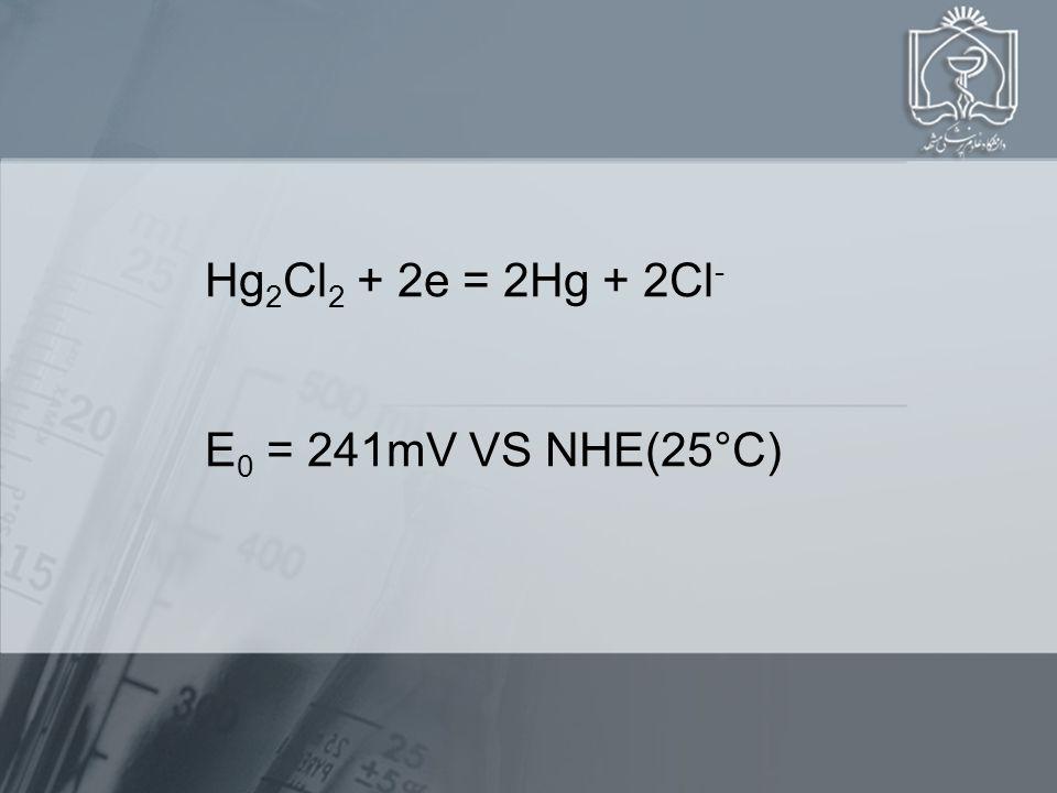 Hg 2 Cl 2 + 2e = 2Hg + 2Cl - E 0 = 241mV VS NHE(25°C)