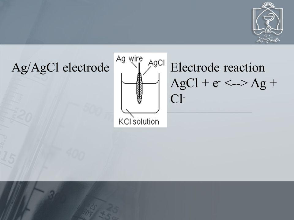 Ag/AgCl electrode Electrode reaction AgCl + e - Ag + Cl -