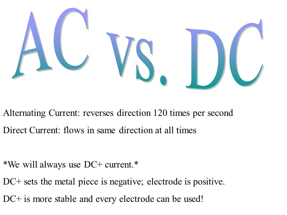 Alternating Current: reverses direction 120 times per second Direct Current: flows in same direction at all times *We will always use DC+ current.* DC+ sets the metal piece is negative; electrode is positive.
