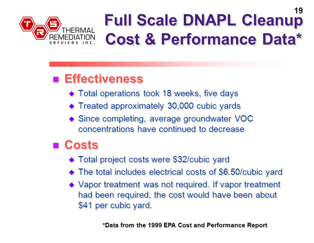 19 Full Scale DNAPL Cleanup Cost & Performance Data* Effectiveness u Total operations took 18 weeks, five days u Treated approximately 30,000 cubic yards u Since completing, average groundwater VOC concentrations have continued to decrease Costs u Total project costs were $32/cubic yard u The total includes electrical costs of $6.50/cubic yard u Vapor treatment was not required.