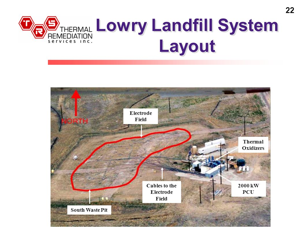 22 Lowry Landfill System Layout South Waste Pit 2000 kW PCU Thermal Oxidizers Cables to the Electrode Field Electrode Field