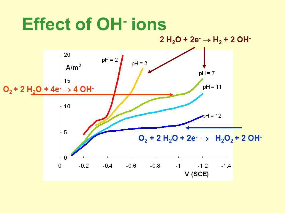 O 2 + 2 H 2 O + 2e -  H 2 O 2 + 2 OH - 2 H 2 O + 2e -  H 2 + 2 OH - Effect of OH - ions