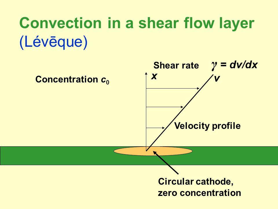 Convection in a shear flow layer (Lévēque) Concentration c 0 Shear rate Circular cathode, zero concentration Velocity profile v x γ = dv/dx