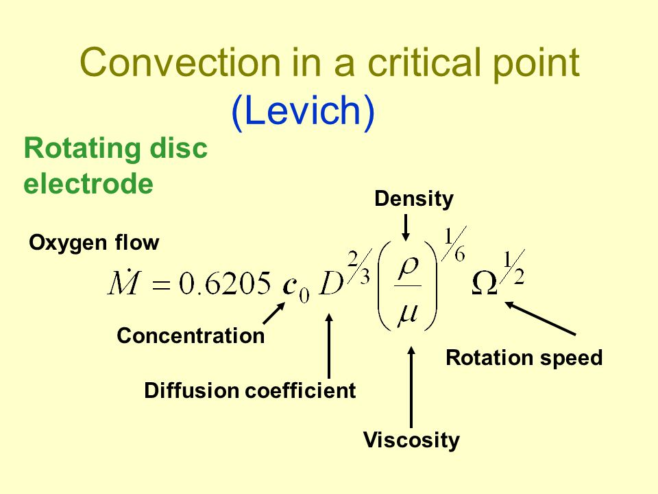 Density Convection in a critical point (Levich) Concentration Rotation speed Viscosity Rotating disc electrode Diffusion coefficient Oxygen flow