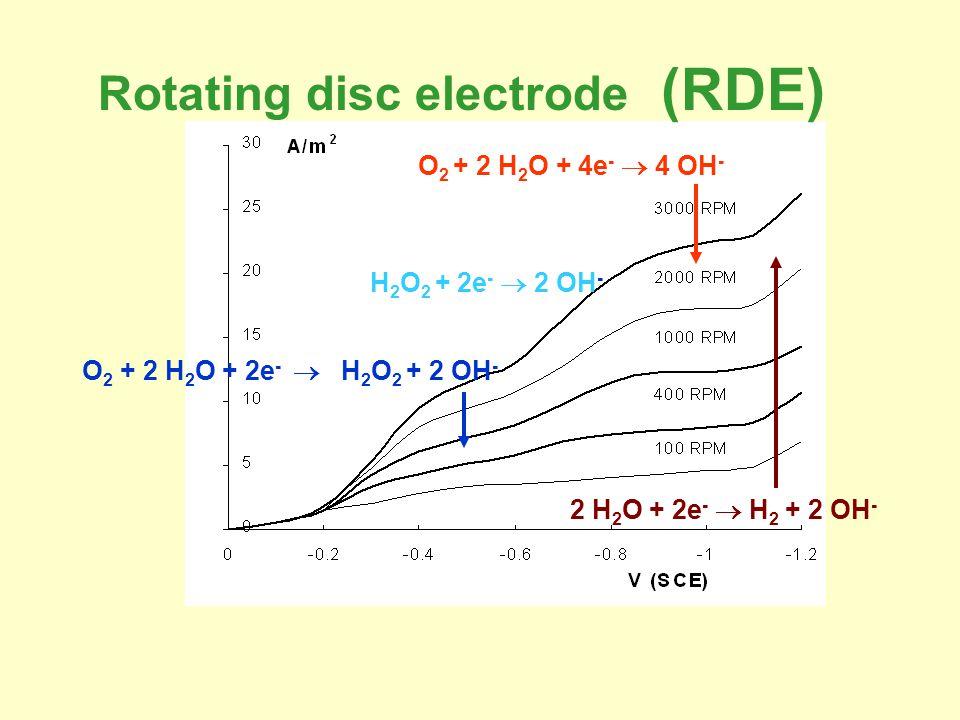 Rotating disc electrode (RDE) H 2 O 2 + 2e -  2 OH - O 2 + 2 H 2 O + 2e -  H 2 O 2 + 2 OH - O 2 + 2 H 2 O + 4e -  4 OH - 2 H 2 O + 2e -  H 2 + 2 OH -