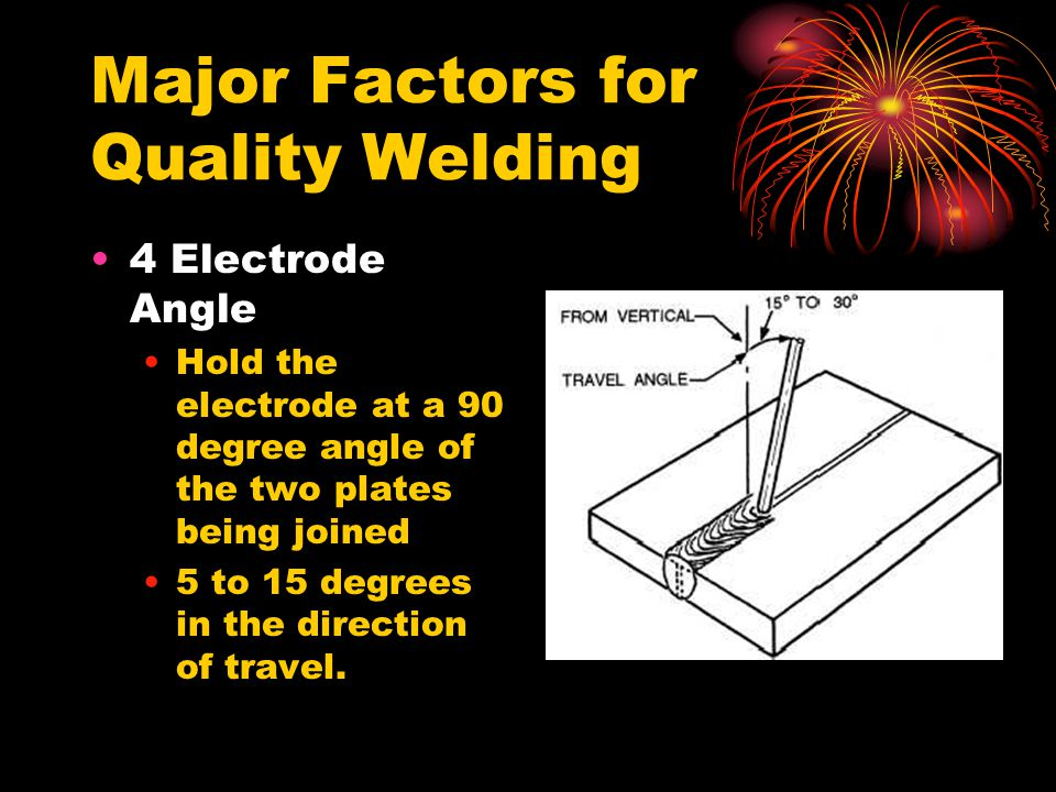 Major Factors for Quality Welding 4 Electrode Angle Hold the electrode at a 90 degree angle of the two plates being joined 5 to 15 degrees in the dire