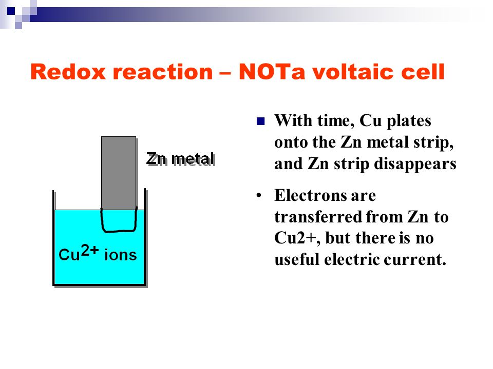 Redox reaction – NOTa voltaic cell With time, Cu plates onto the Zn metal strip, and Zn strip disappears Electrons are transferred from Zn to Cu2+, but there is no useful electric current.