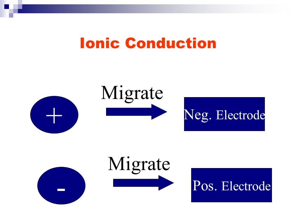Ionic Conduction + Migrate Neg. Electrode - Migrate Pos. Electrode