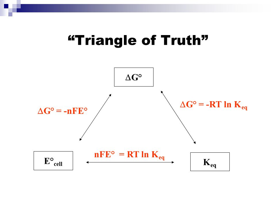 Triangle of Truth E° cell K eq G°G° nFE° = RT ln K eq  G° = -nFE°  G° = -RT ln K eq