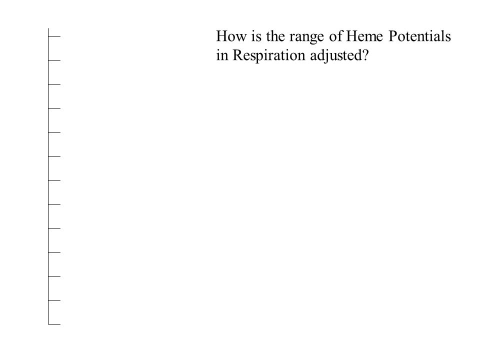 How is the range of Heme Potentials in Respiration adjusted?