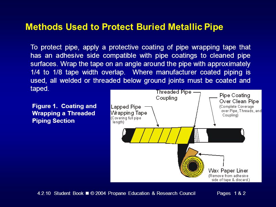 4.2.10 Student Book © 2004 Propane Education & Research CouncilPages 1 & 2 Methods Used to Protect Buried Metallic Pipe To protect pipe, apply a protective coating of pipe wrapping tape that has an adhesive side compatible with pipe coatings to cleaned pipe surfaces.