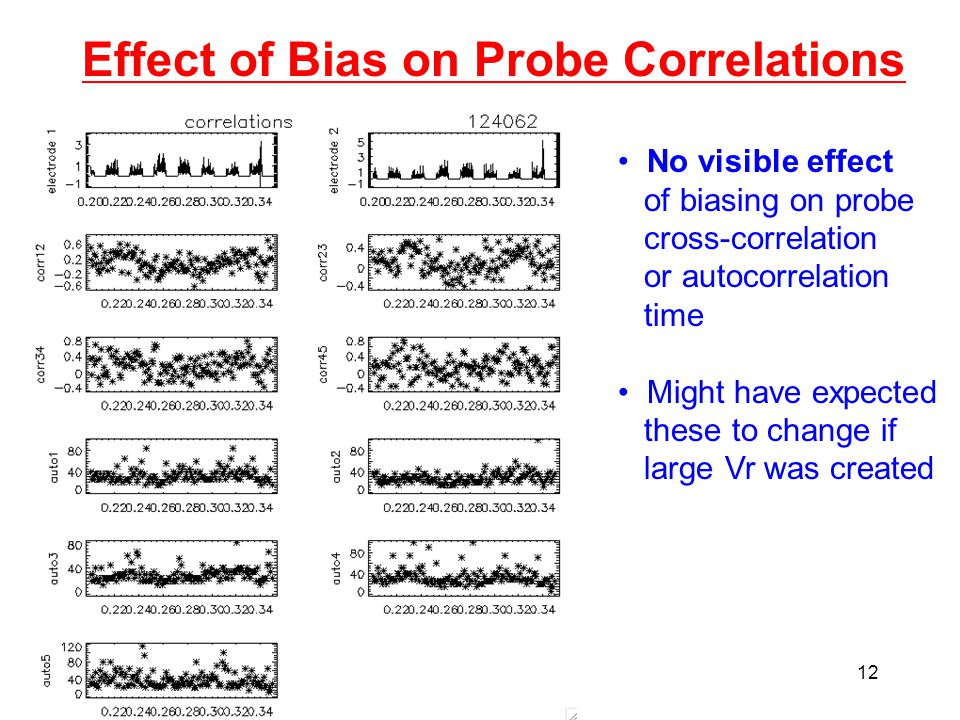 12 Effect of Bias on Probe Correlations No visible effect of biasing on probe cross-correlation or autocorrelation time Might have expected these to change if large Vr was created