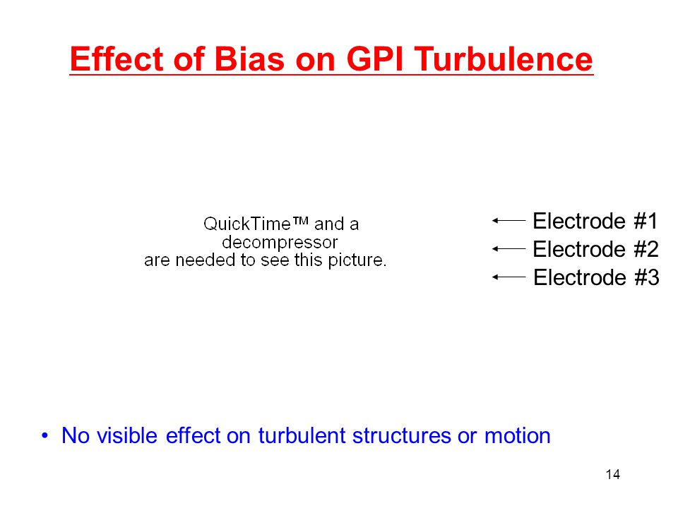 14 Effect of Bias on GPI Turbulence No visible effect on turbulent structures or motion Electrode #1 Electrode #2 Electrode #3