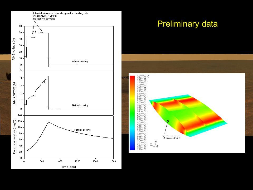 Preliminary data Symmetry