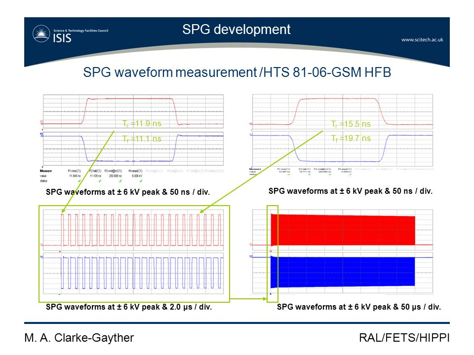 M. A. Clarke-GaytherRAL/FETS/HIPPI SPG development SPG waveforms at ± 6 kV peak & 50 ns / div.