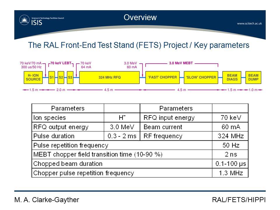 M.A. Clarke-GaytherRAL/FETS/HIPPI SPG development SPG waveforms at ± 6 kV peak & 50 ns / div.