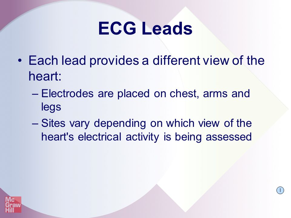 ECG Leads Each lead provides a different view of the heart: –Electrodes are placed on chest, arms and legs –Sites vary depending on which view of the