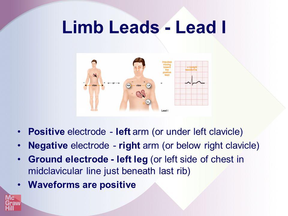 Limb Leads - Lead I Positive electrode - left arm (or under left clavicle) Negative electrode - right arm (or below right clavicle) Ground electrode -
