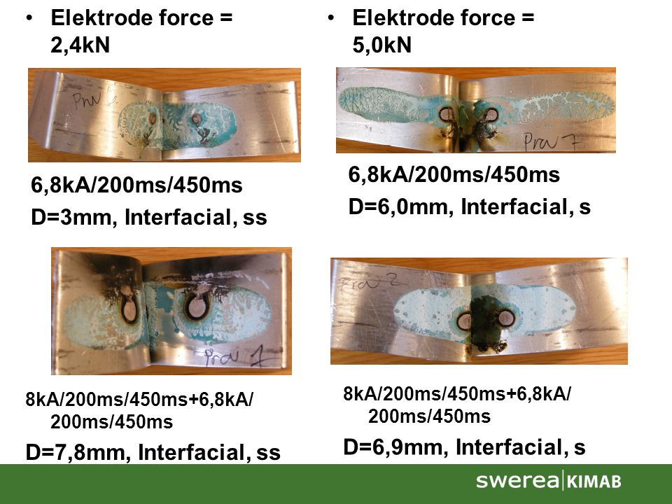 Elektrode force = 2,4kN Elektrode force = 5,0kN 6,8kA/200ms/450ms D=3mm, Interfacial, ss 6,8kA/200ms/450ms D=6,0mm, Interfacial, s 8kA/200ms/450ms+6,8kA/ 200ms/450ms D=6,9mm, Interfacial, s 8kA/200ms/450ms+6,8kA/ 200ms/450ms D=7,8mm, Interfacial, ss
