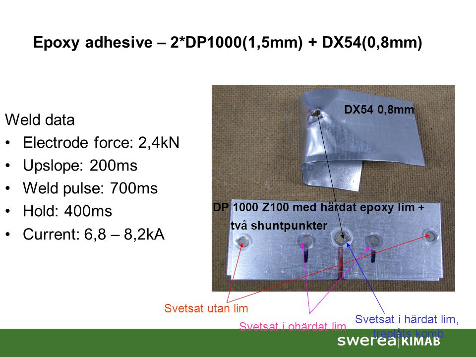 Epoxy adhesive – 2*DP1000(1,5mm) + DX54(0,8mm) Weld data Electrode force: 2,4kN Upslope: 200ms Weld pulse: 700ms Hold: 400ms Current: 6,8 – 8,2kA DX54 0,8mm DP 1000 Z100 med härdat epoxy lim + två shuntpunkter Svetsat utan lim Svetsat i ohärdat lim Svetsat i härdat lim, treplåts komb.