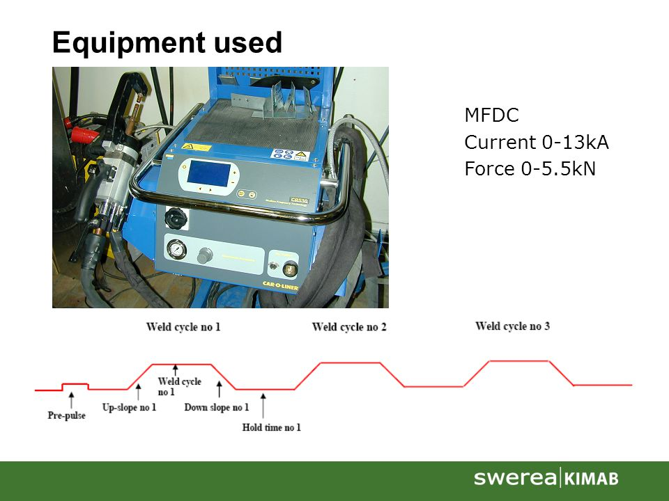 Equipment used MFDC Current 0-13kA Force 0-5.5kN