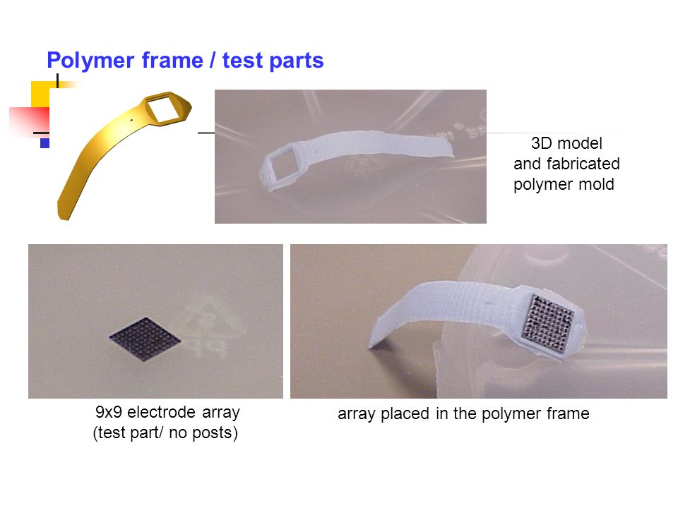 Polymer frame / test parts 9x9 electrode array (test part/ no posts) array placed in the polymer frame 3D model and fabricated polymer mold