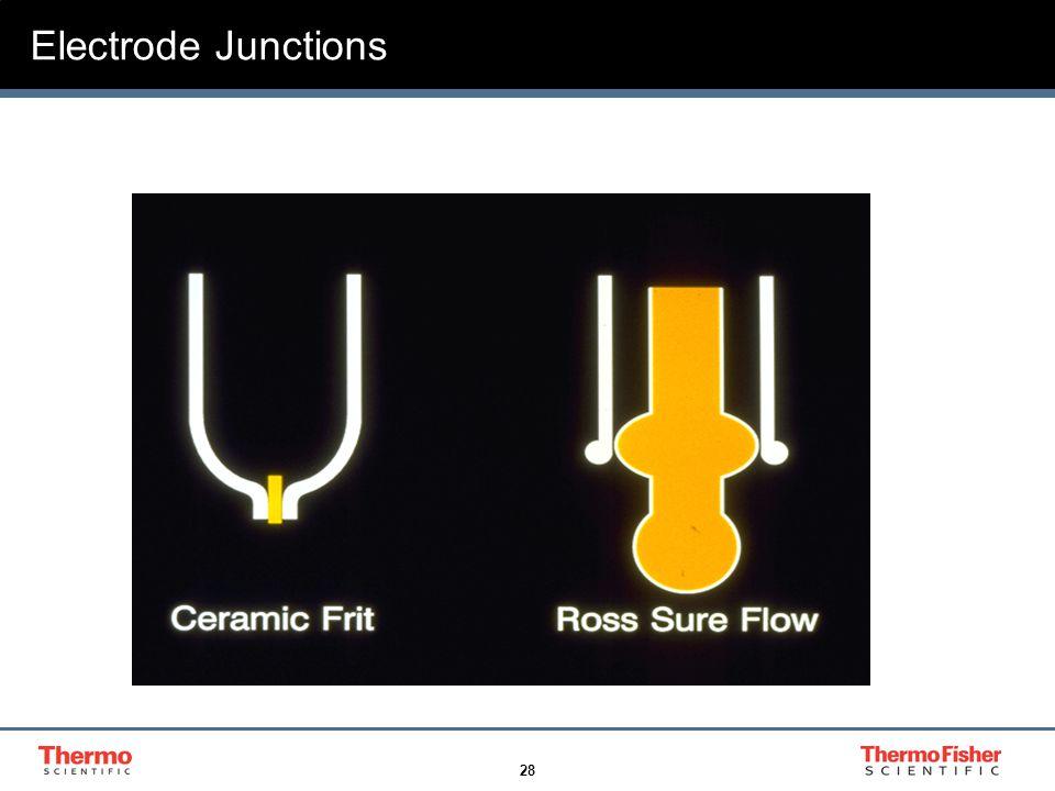28 Electrode Junctions