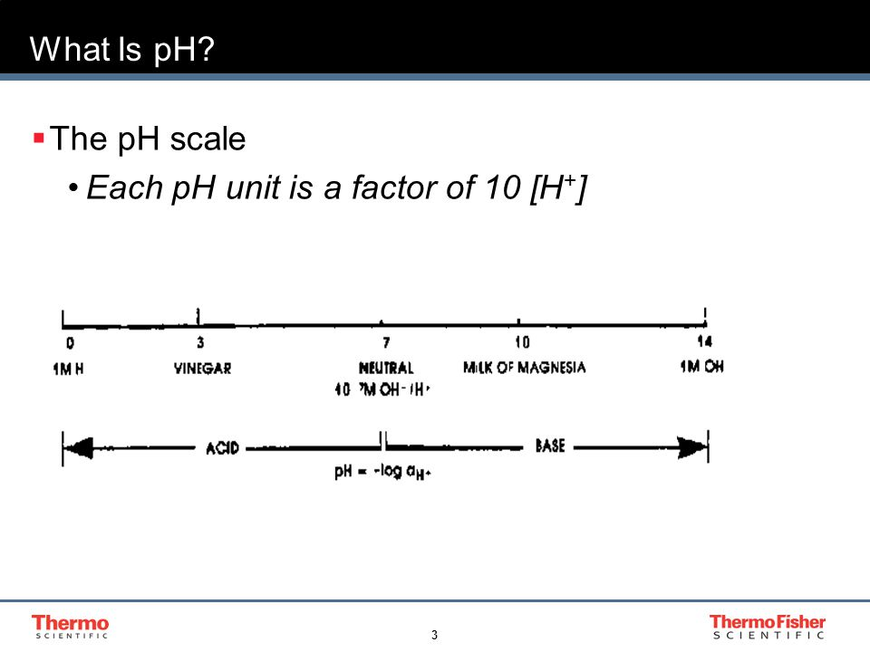 3 What Is pH?  The pH scale Each pH unit is a factor of 10 [H + ]