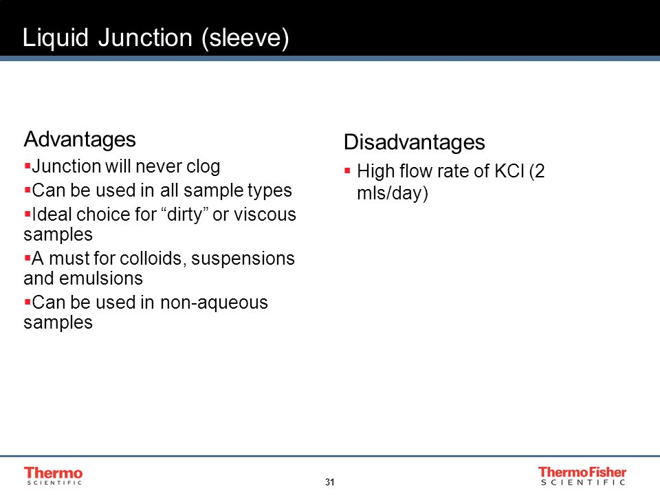 31 Liquid Junction (sleeve) Advantages  Junction will never clog  Can be used in all sample types  Ideal choice for dirty or viscous samples  A must for colloids, suspensions and emulsions  Can be used in non-aqueous samples Disadvantages  High flow rate of KCl (2 mls/day)