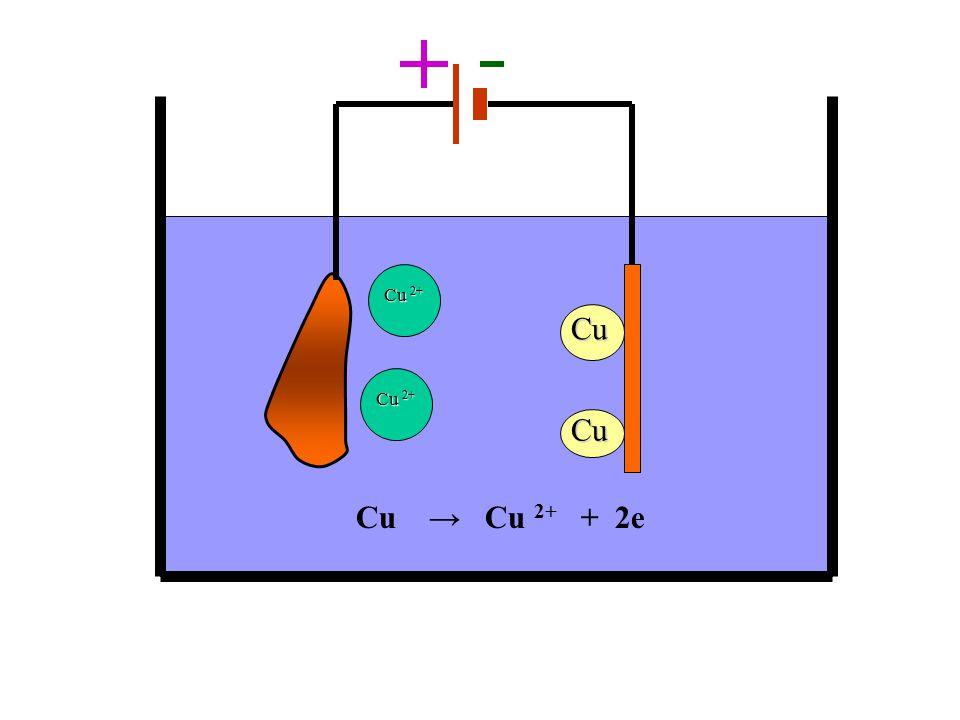 Cu Cu Cu → Cu 2+ + 2e Cu 2+