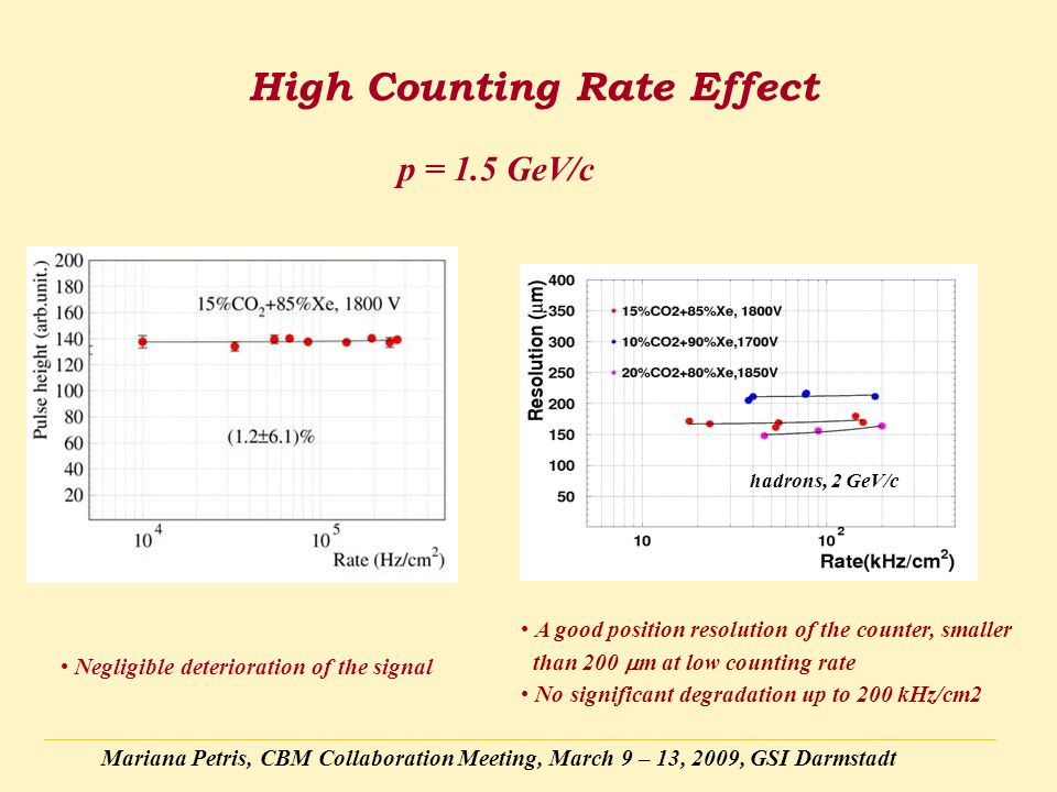 Mariana Petris, CBM Collaboration Meeting, March 9 – 13, 2009, GSI Darmstadt High Counting Rate Effect p = 1.5 GeV/c A good position resolution of the