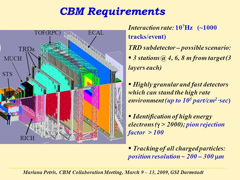 Mariana Petris, CBM Collaboration Meeting, March 9 – 13, 2009, GSI Darmstadt CBM Requirements Interaction rate: 10 7 Hz (~1000 tracks/event) TRD subdetector – possible scenario:  3 stations @ 4, 6, 8 m from target (3 layers each)  Highly granular and fast detectors which can stand the high rate environment (up to 10 5 part/cm 2 ·sec)  Identification of high energy electrons (  > 2000); pion rejection factor > 100  Tracking of all charged particles: position resolution ~ 200 – 300  m ECALTOF(RPC) TRDs RICH MUCH STS