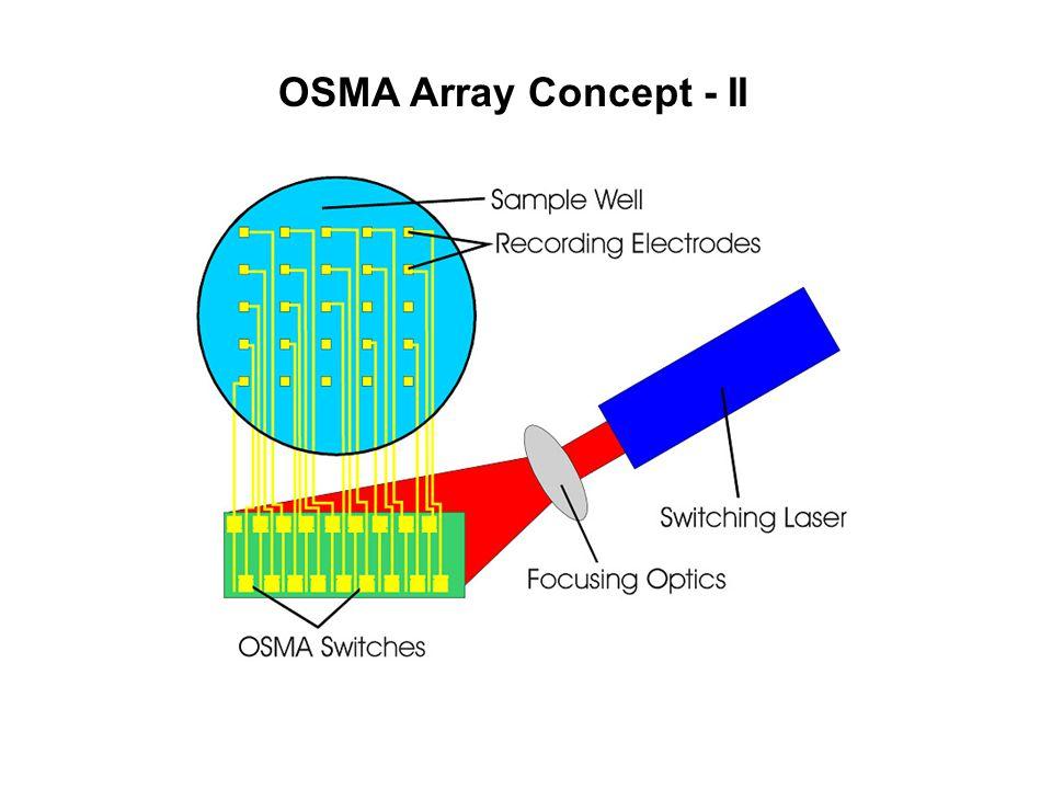 OSMA Array Concept - II