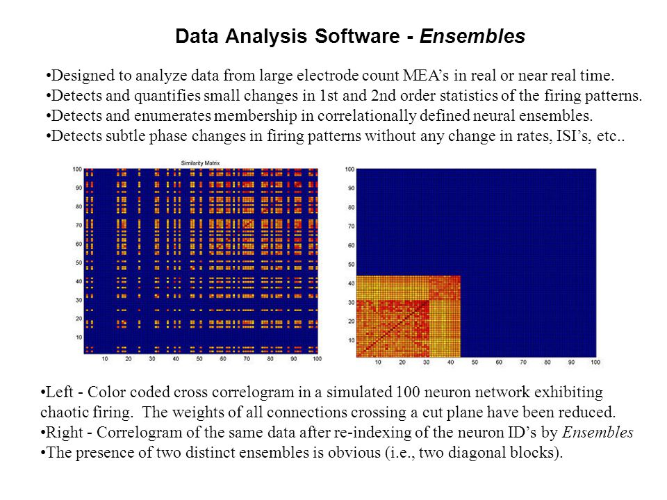 Data Analysis Software - Ensembles Designed to analyze data from large electrode count MEA's in real or near real time.