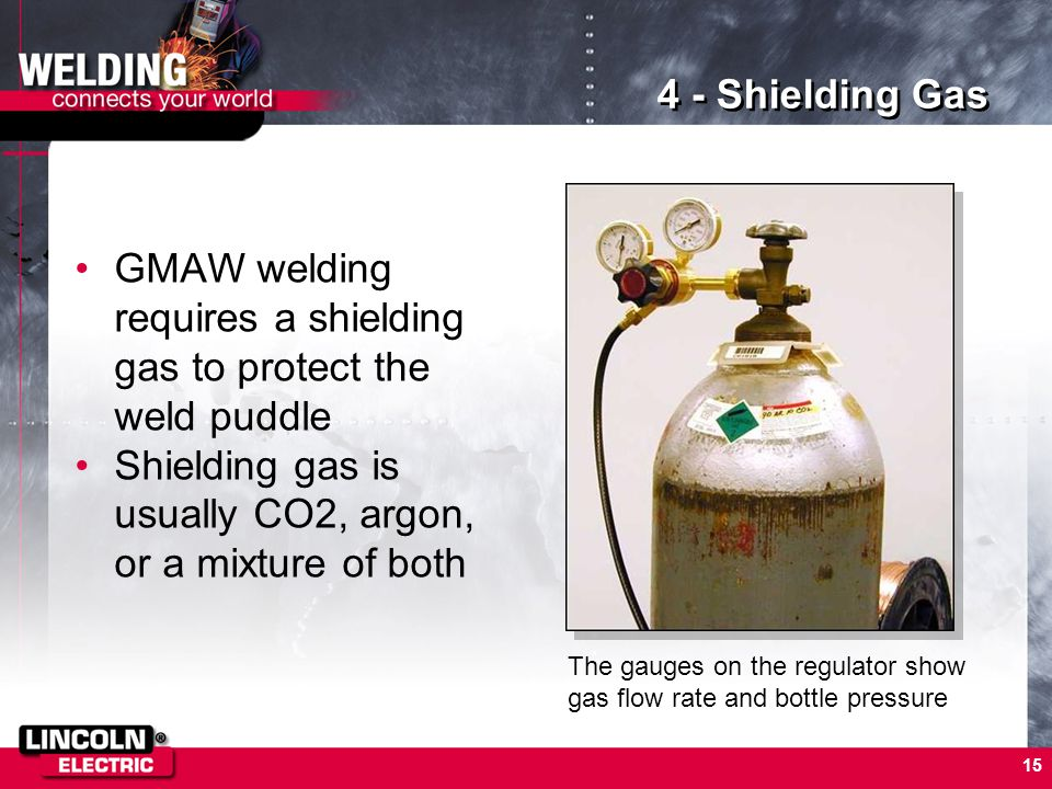 15 4 - Shielding Gas GMAW welding requires a shielding gas to protect the weld puddle Shielding gas is usually CO2, argon, or a mixture of both The ga