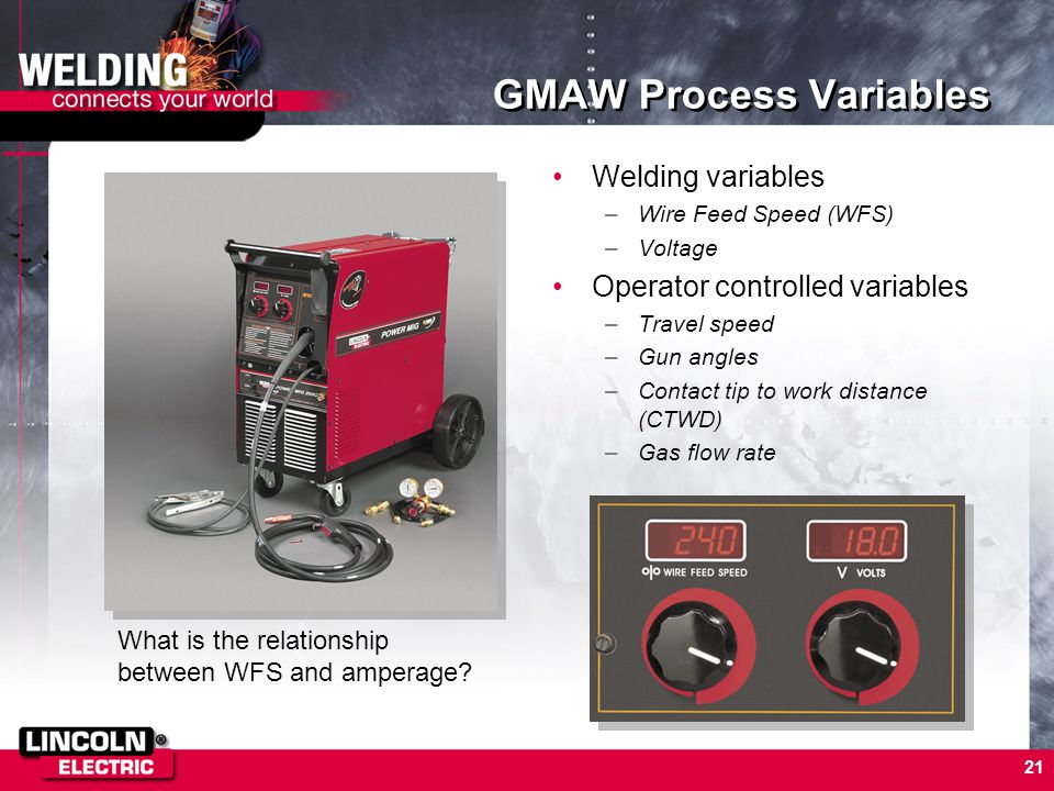21 GMAW Process Variables Welding variables –Wire Feed Speed (WFS) –Voltage Operator controlled variables –Travel speed –Gun angles –Contact tip to wo