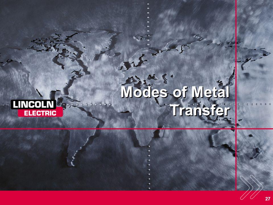 27 Modes of Metal Transfer