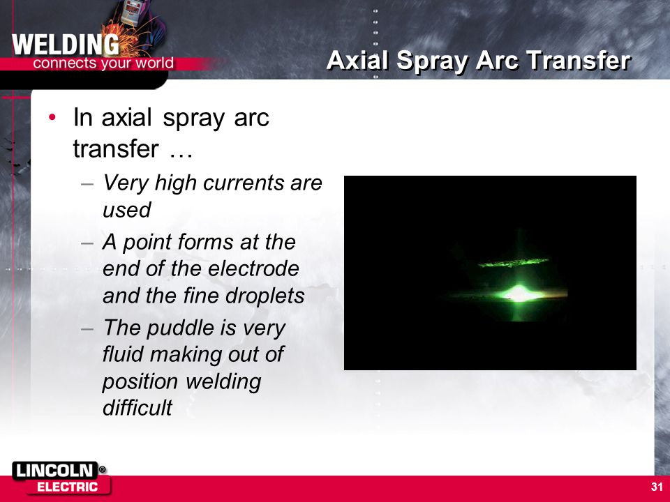 31 Axial Spray Arc Transfer In axial spray arc transfer … –Very high currents are used –A point forms at the end of the electrode and the fine droplet