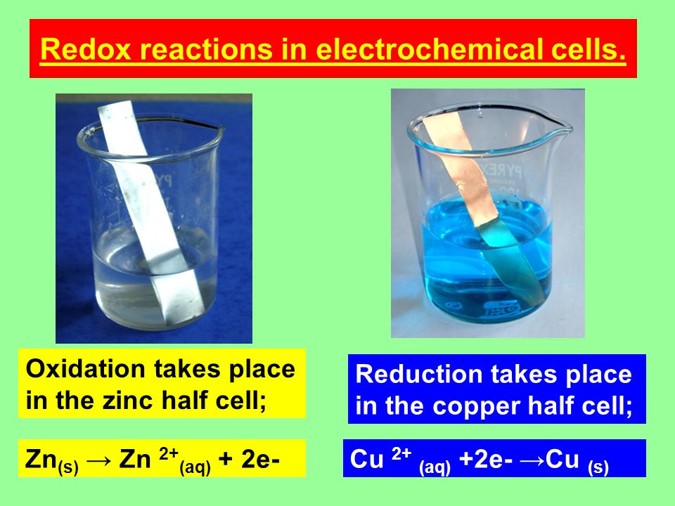 Redox reactions in electrochemical cells.