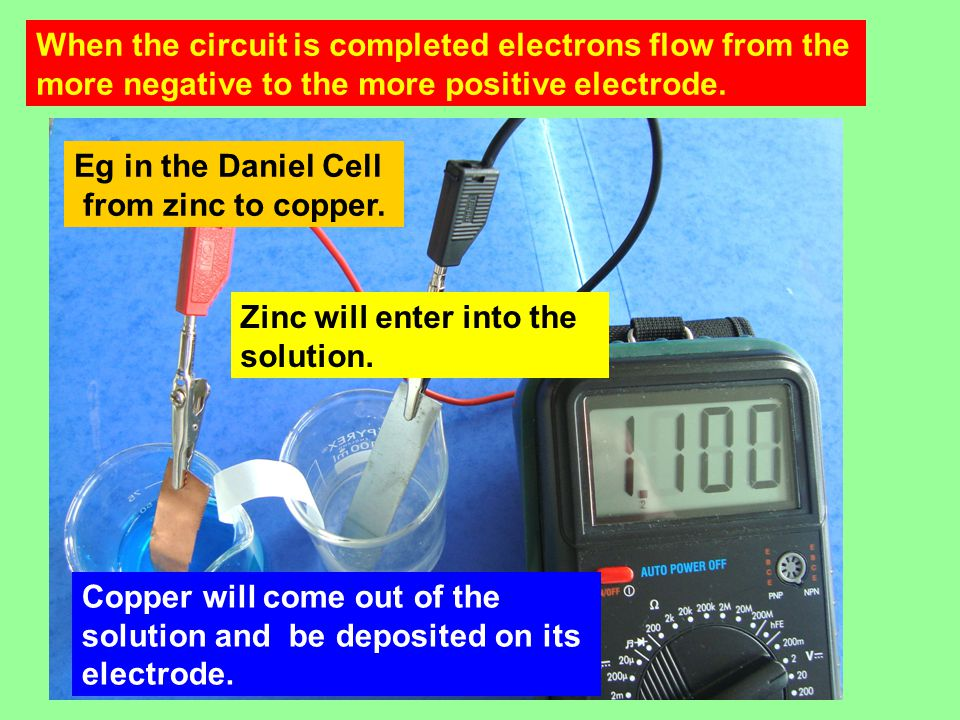 When the circuit is completed electrons flow from the more negative to the more positive electrode.