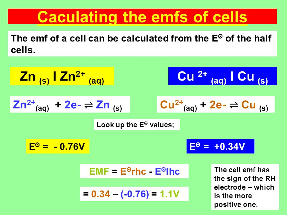 Caculating the emfs of cells The emf of a cell can be calculated from the E Θ of the half cells.