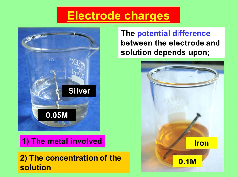 Electrode charges The potential difference between the electrode and solution depends upon; Silver Iron 1) The metal involved 2) The concentration of the solution 0.05M 0.1M
