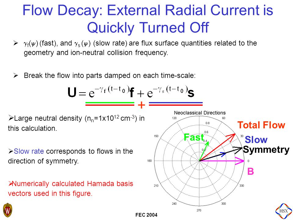 FEC 2004 Flow Decay: External Radial Current is Quickly Turned Off   f (  ) (fast), and  s (  ) (slow rate) are flux surface quantities related to the geometry and ion-neutral collision frequency.