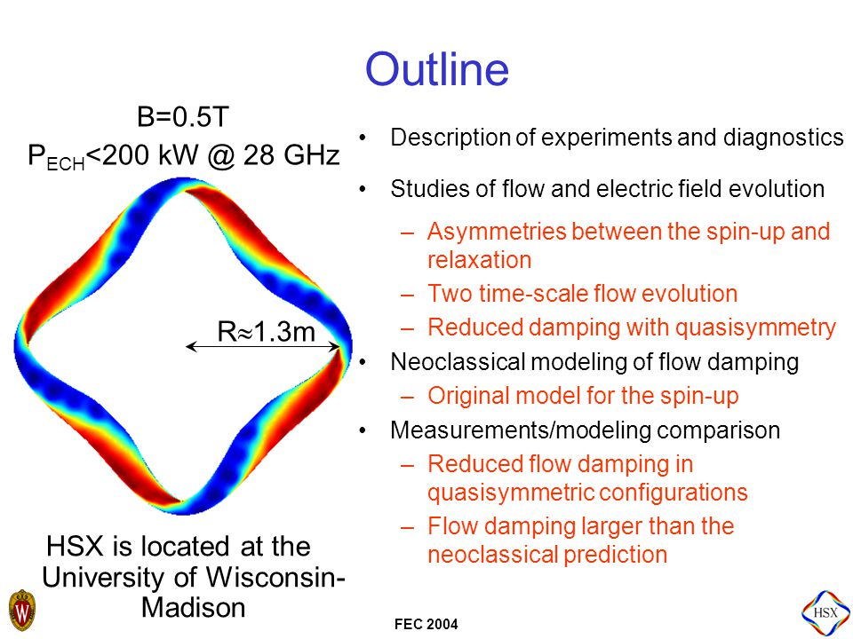 FEC 2004 Synthesis of These Comparisons  Measured fast time-scales match the neoclassical predictions.