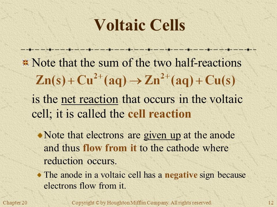Chapter 2012 Copyright © by Houghton Mifflin Company. All rights reserved. Voltaic Cells Note that the sum of the two half-reactions Note that electro