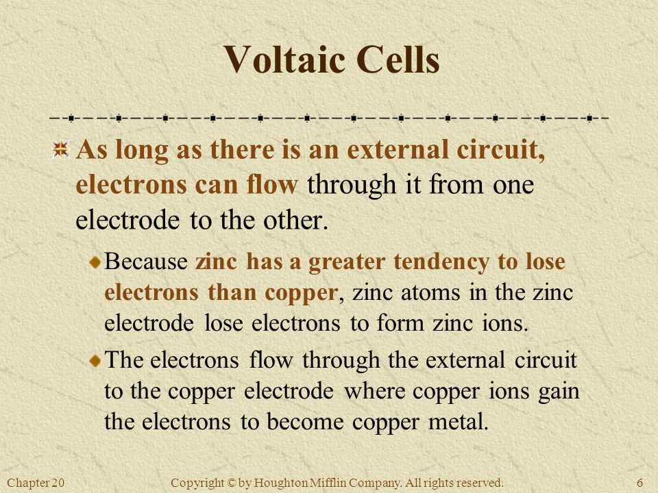 Chapter 206 Copyright © by Houghton Mifflin Company. All rights reserved. Voltaic Cells As long as there is an external circuit, electrons can flow th