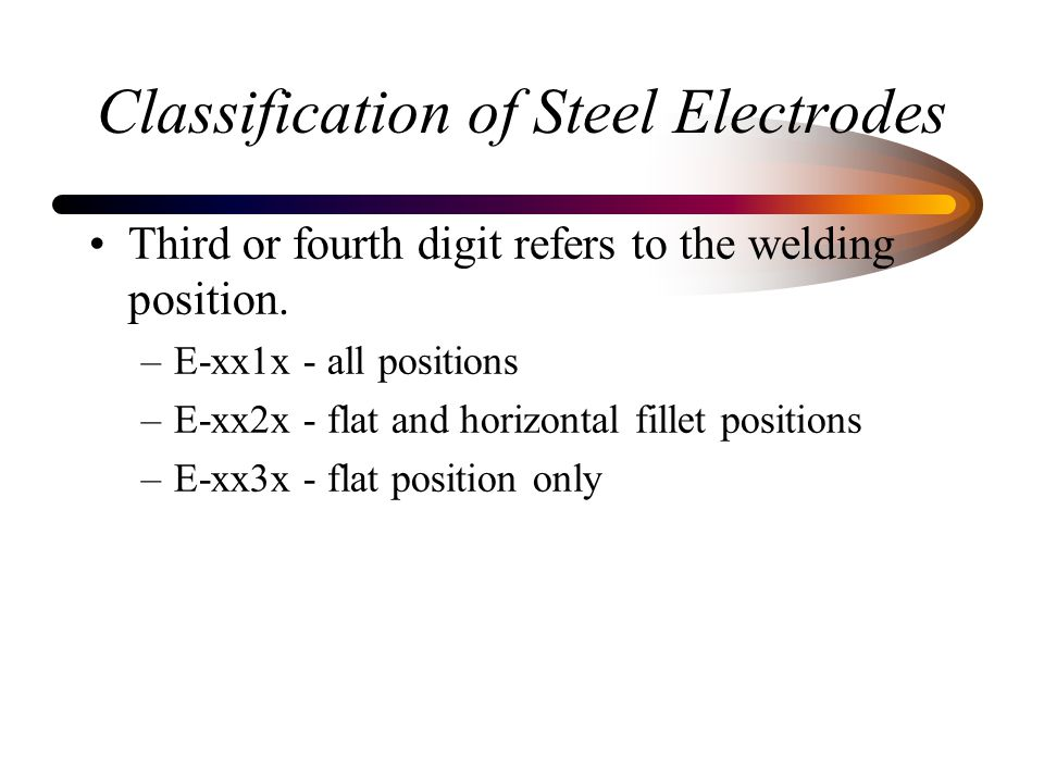 Classification of Steel Electrodes Third or fourth digit refers to the welding position. –E-xx1x - all positions –E-xx2x - flat and horizontal fillet