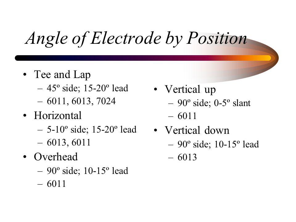 Angle of Electrode by Position Tee and Lap –45º side; 15-20º lead –6011, 6013, 7024 Horizontal –5-10º side; 15-20º lead –6013, 6011 Overhead –90º side