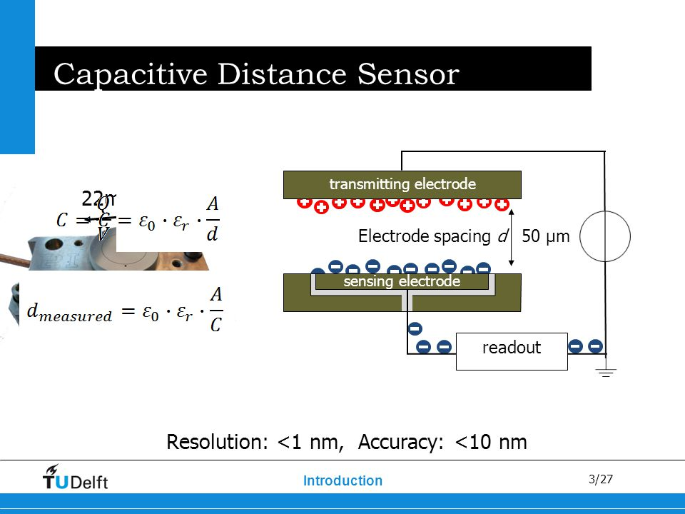 4/27 The Excessive Humidity Effect Introduction transmitting electrode sensing electrode readout Resolution: <1 nm, Accuracy: <10 nm 200-800 nm