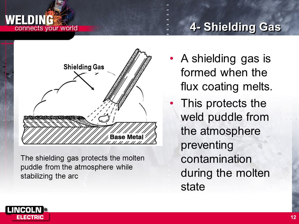 12 4- Shielding Gas A shielding gas is formed when the flux coating melts. This protects the weld puddle from the atmosphere preventing contamination